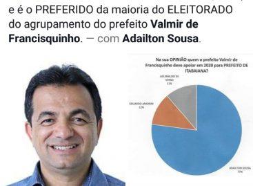 Adailton Souza vence com folga a enquete e é o preferido do eleitorado