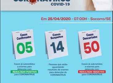 Nossa Senhora do Socorro registra mais dois casos confirmados do coronavírus