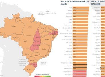 Véspera de São João: Sergipe registra 7º pior isolamento social do país