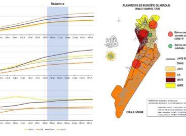 Confira os oito bairros com tendência de aumento da covid-19 e óbitos