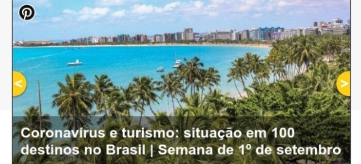 Redução de casos de coronavírus em Aracaju é destaque em site de turismo