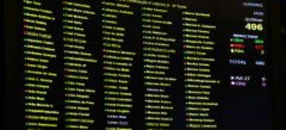 Saiba como deputados de Sergipe votaram na PEC 186 que congela servidores públicos